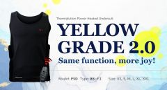 Thermalution Yellow Grade 2.0